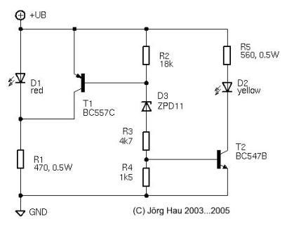 indicator battery